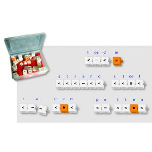 Klanksymbolen Spellingchecker