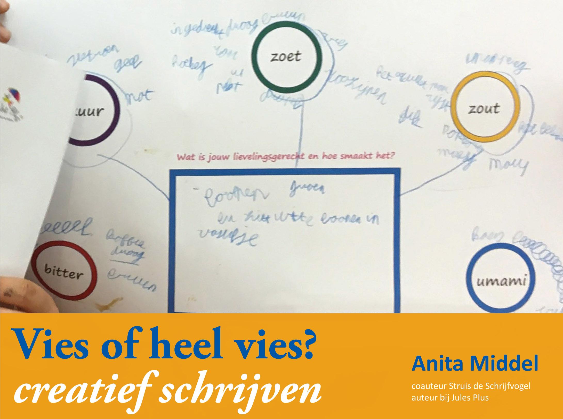 Opdracht 'Schrijven over je zintuigen' – Blog heeeeeeeel vies